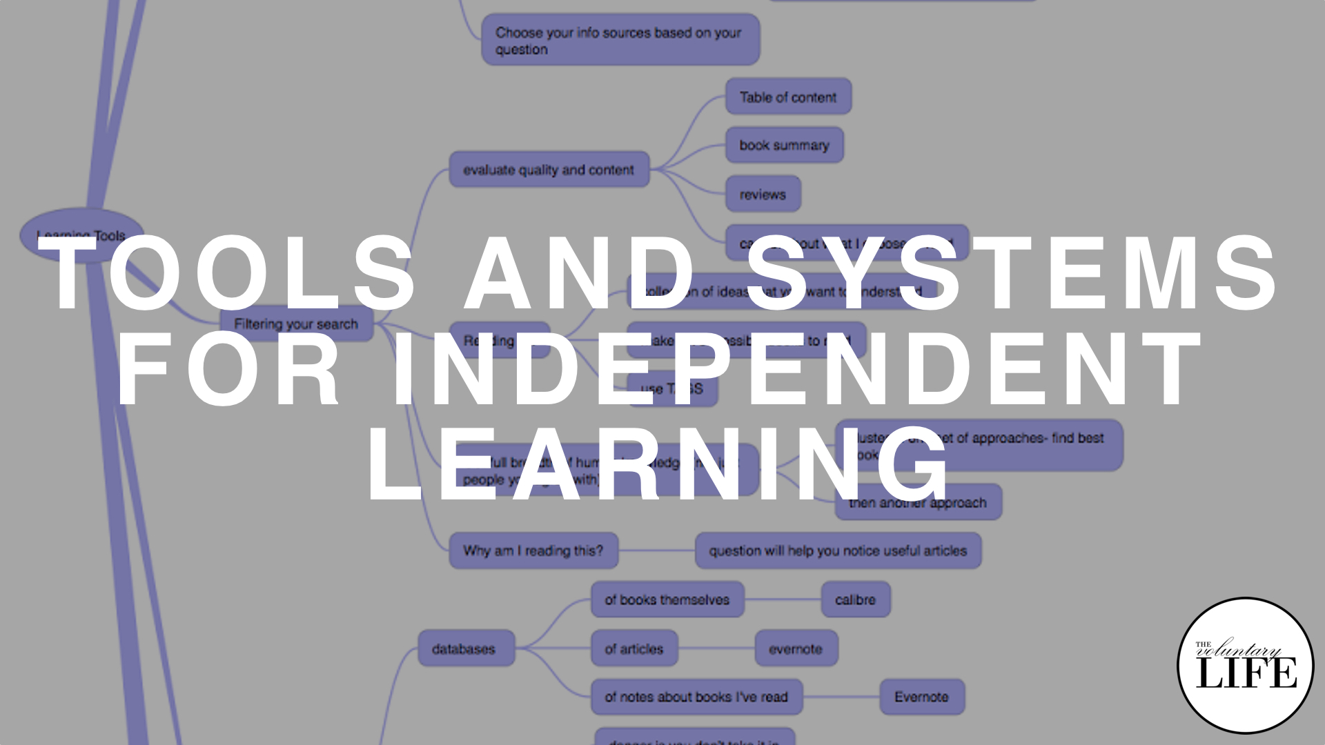 201 Tools And Systems for Independent Learning