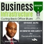 Artwork for 034: Developing a Business Strategy for Sustainable Growth with Mark Pegues