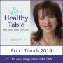 Artwork for 45: Food Trends 2019 with Dr. Joan Salge Blake, EdD, RDN