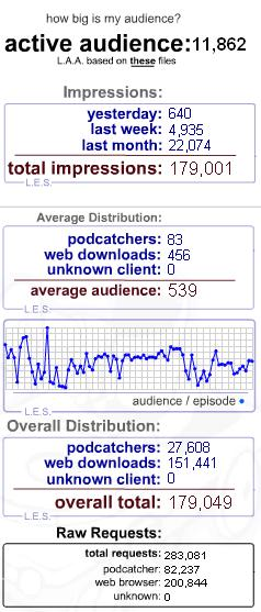 285 ChilePodcast  - Archivos de Archi