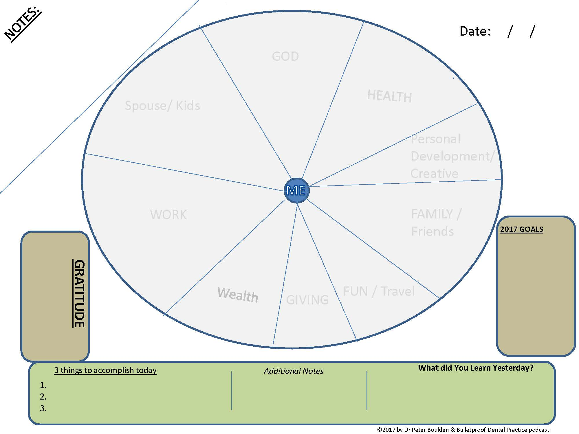 Balance Circle