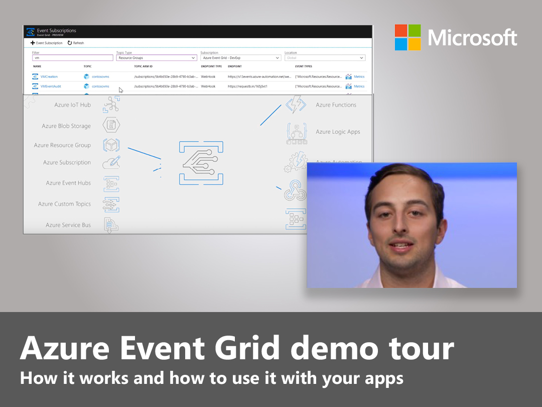 Artwork for An overview of Azure Event Grid