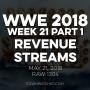 Artwork for WWE 2018 Week 21 Part 1 Revenue Streams