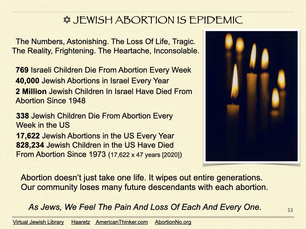 Jewish Abortion Is Epidemic