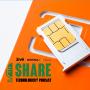 Artwork for SHARE: Blíži sa koniec klasických SIM kariet?