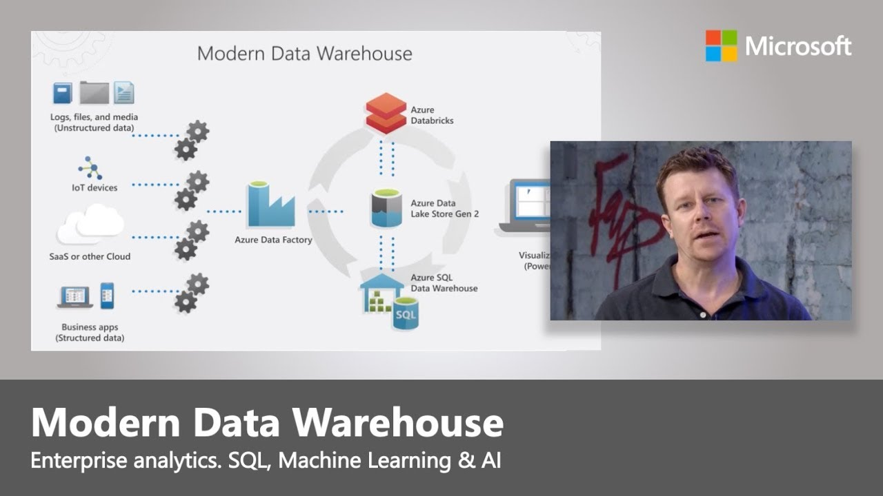 Artwork for Introducing the modern data warehouse solution pattern with Azure SQL Data Warehouse