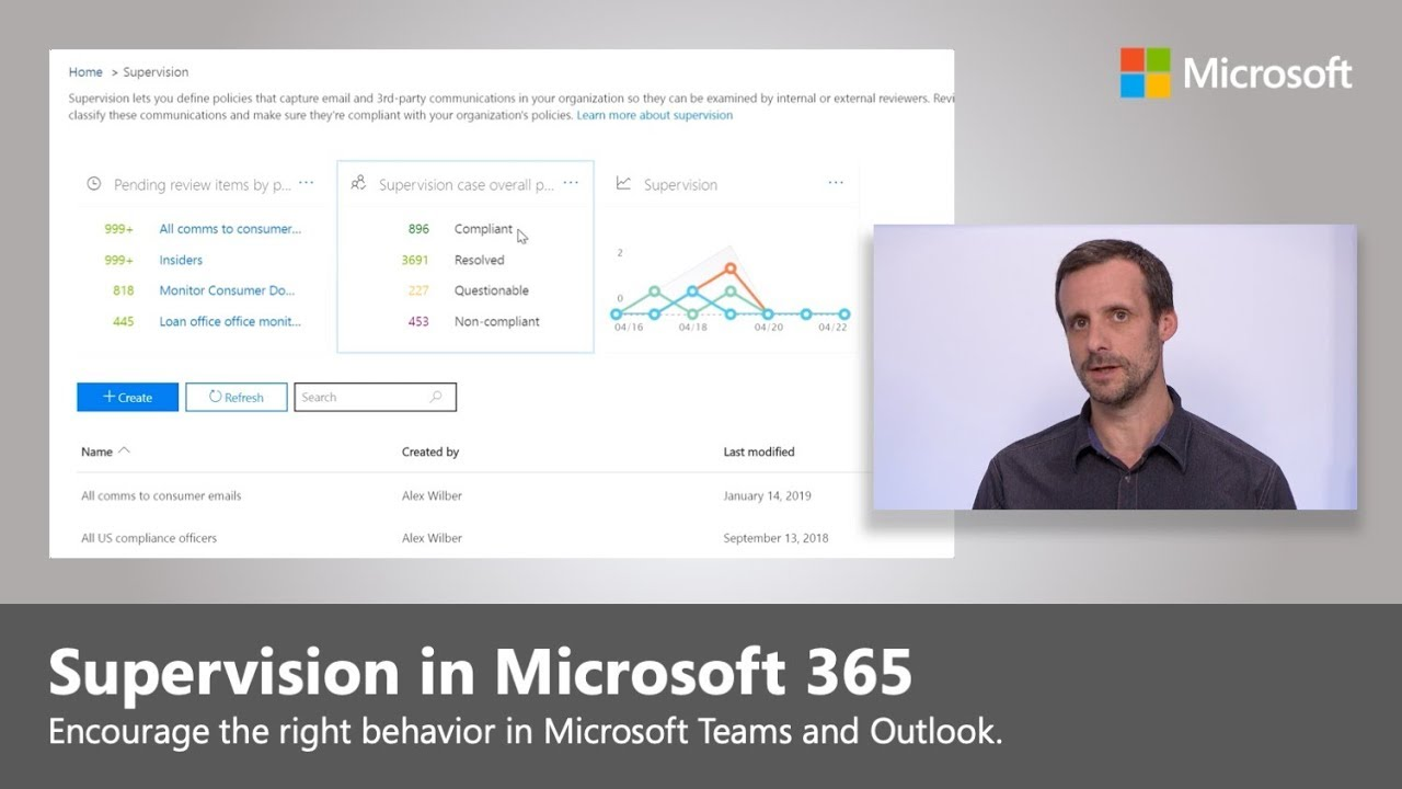 Artwork for Monitor inappropriate communication through Microsoft 365