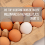 Artwork for Top 10 Distinctions Between Millionaires and the Middle Class (Part 1)