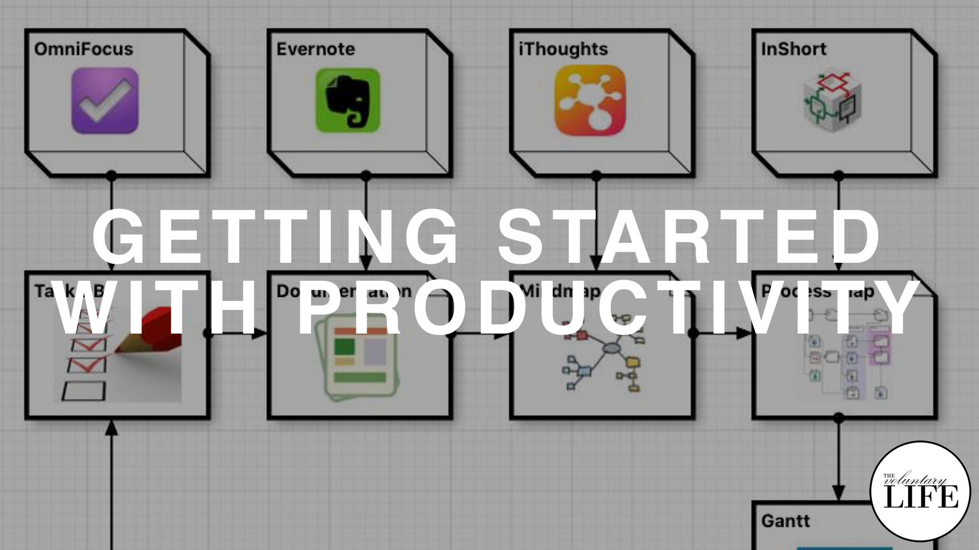 258 Getting Started With Productivity Systems