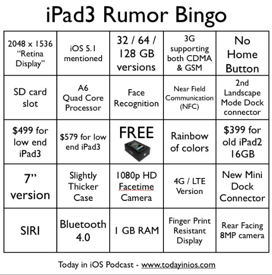 iPad3 Rumor Bingo Card