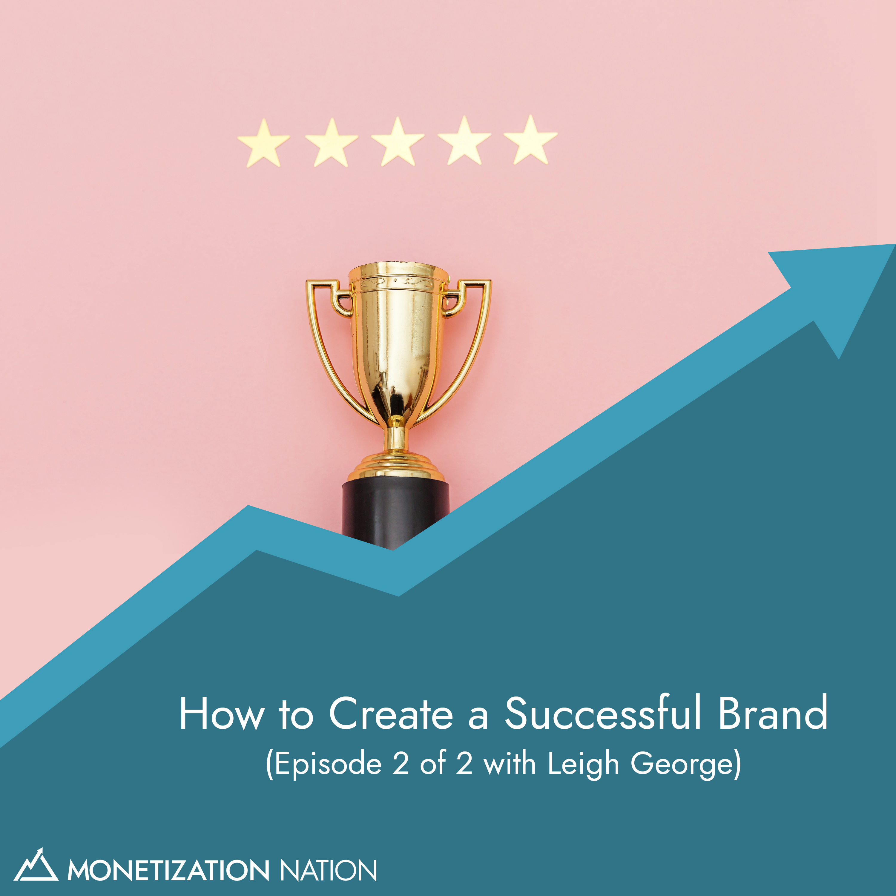 How to Create a Successful Brand