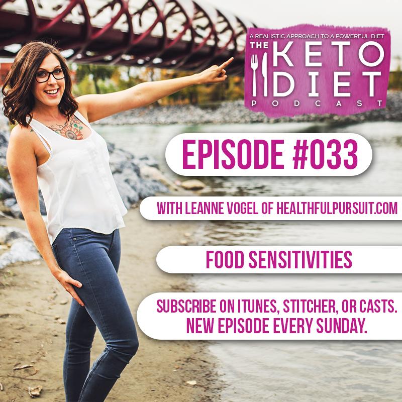 #033 Food Sensitivities with Dr. James Geiselman