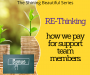 Artwork for RE-Thinking How We Pay Support Team Members