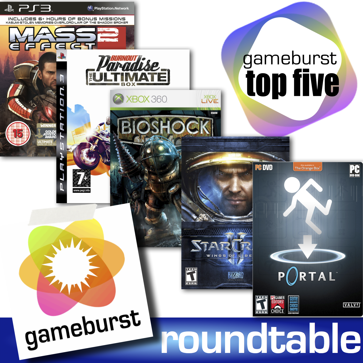 GameBurst Roundtable - Top 5 Games of this Generation