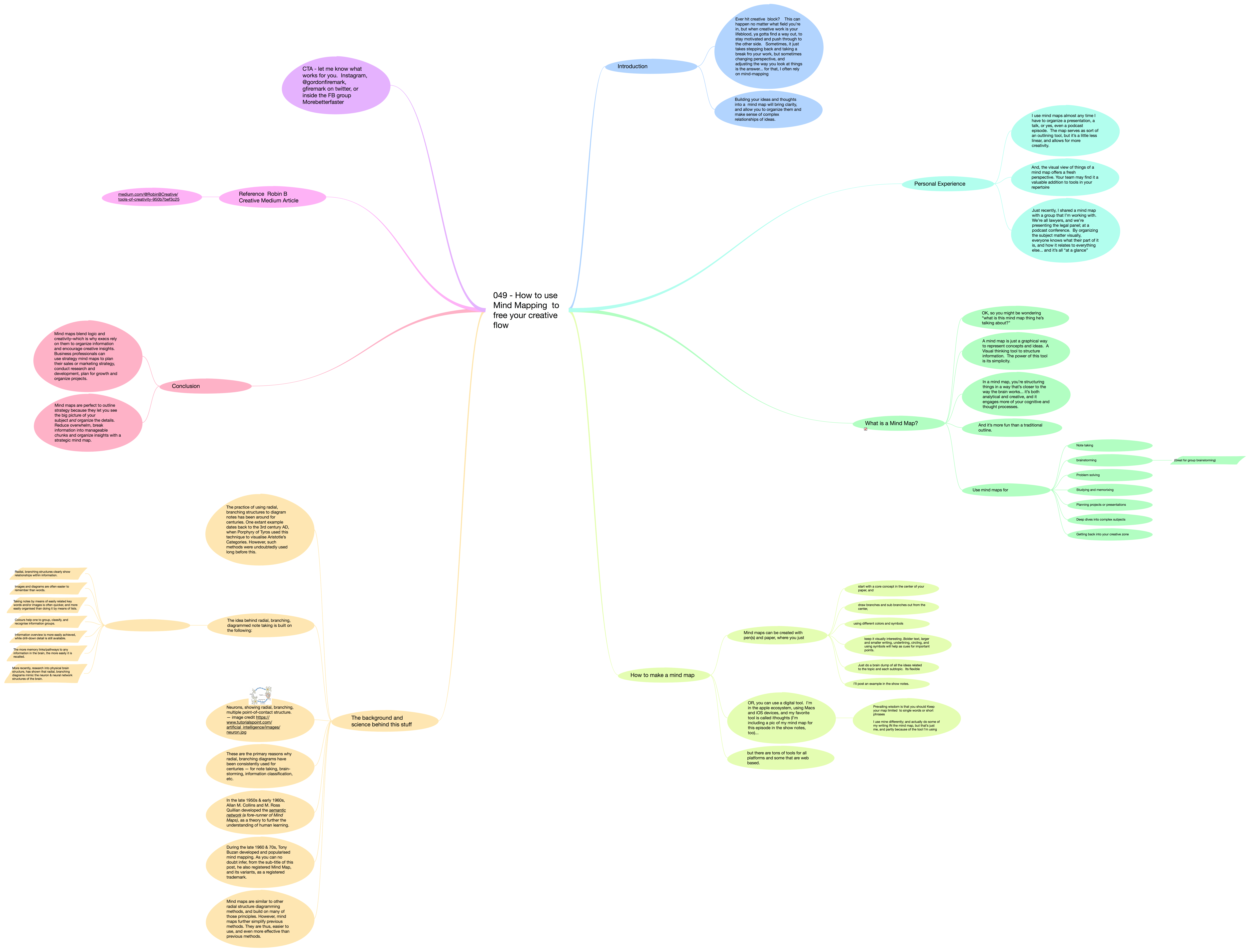 Mind Map for this episode, made using iThoughts
