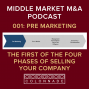 Artwork for MM M&A 001: Pre-Marketing - The First of the Four Phases of Selling Your Company