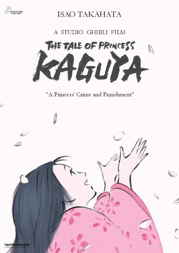 Ep. 111 - The Tale of Princess Kaguya (Nausicaa of the Valley of the Wind vs. Princess Mononoke)
