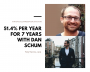 Artwork for 24) 51.4% per year for 7 years with Dan Schum