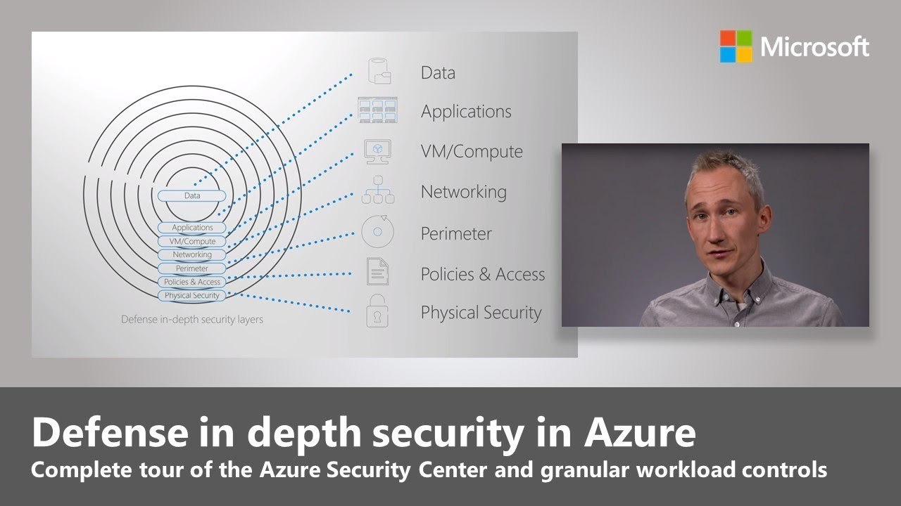Artwork for Defense in depth security in Azure