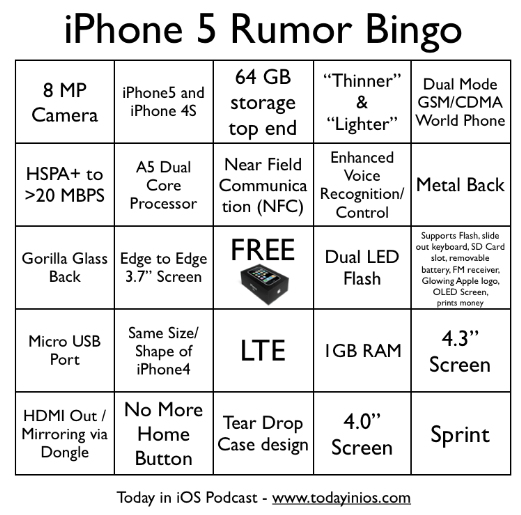 iPhone 5 Rumor Bingo Card