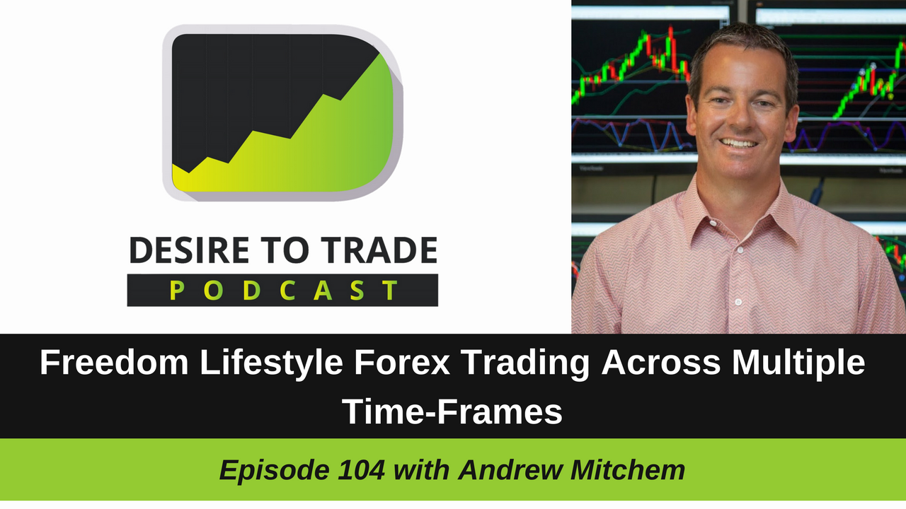 104 - Freedom Lifestyle Forex Trading Across Multiple Time-Frames - Andrew Mitchem