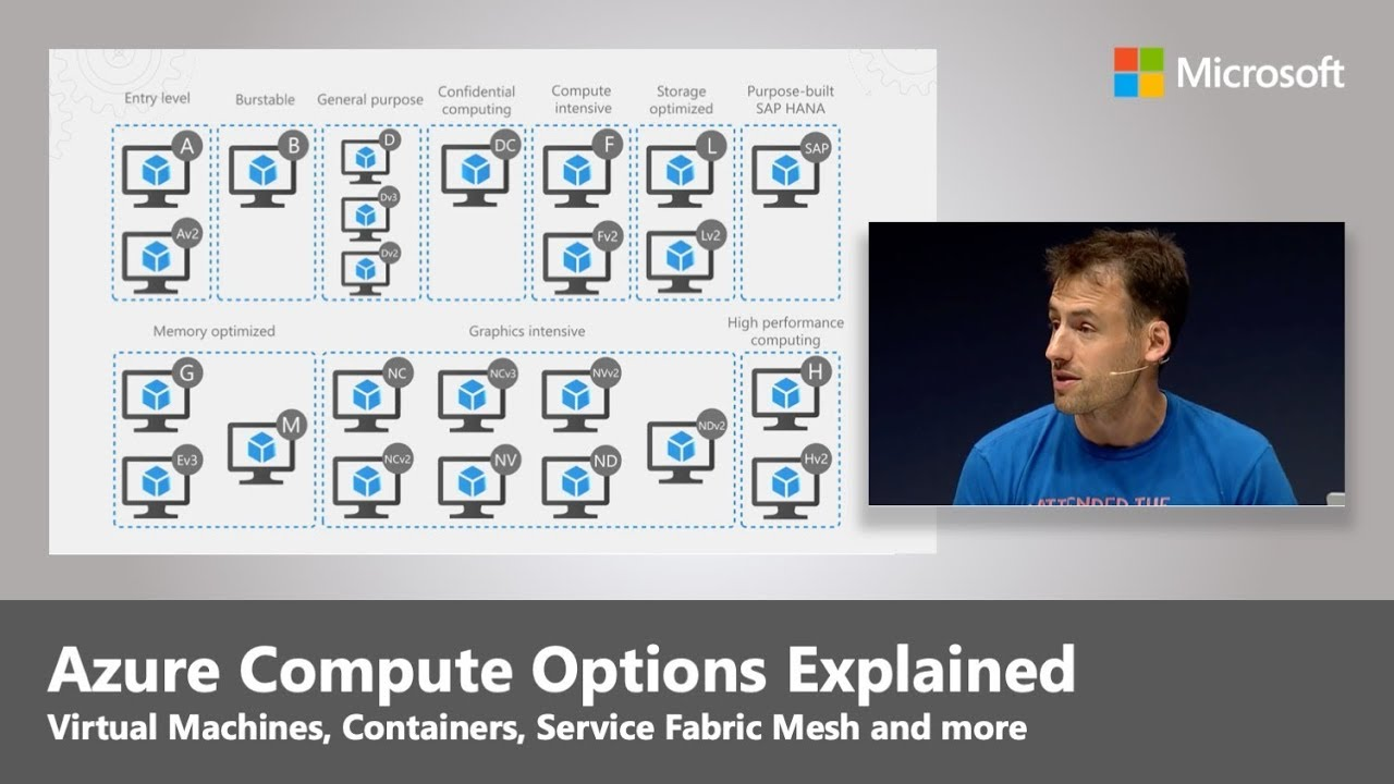 Artwork for Service Fabric Mesh, Container Instances and more Azure Compute Options | Microsoft Ignite 2018
