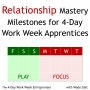 Artwork for 024 - Relationship Mastery Milestones for 4-Day Work Week Apprentices