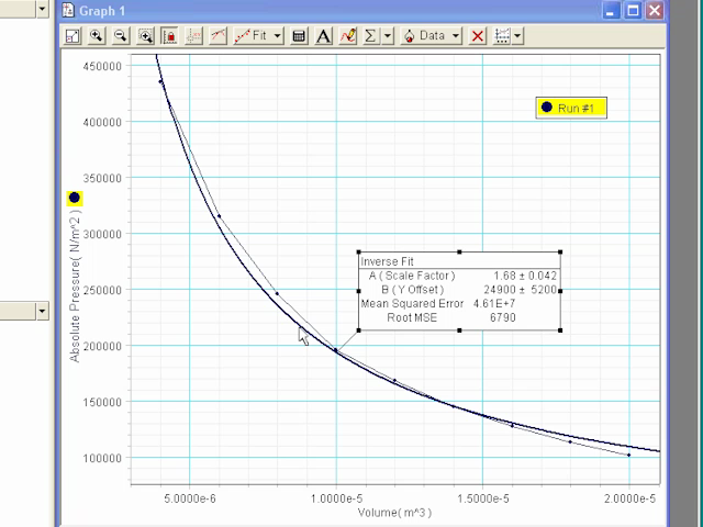 Artwork for Advanced DataStudio: Curve Fitting & the Ideal Gas Law