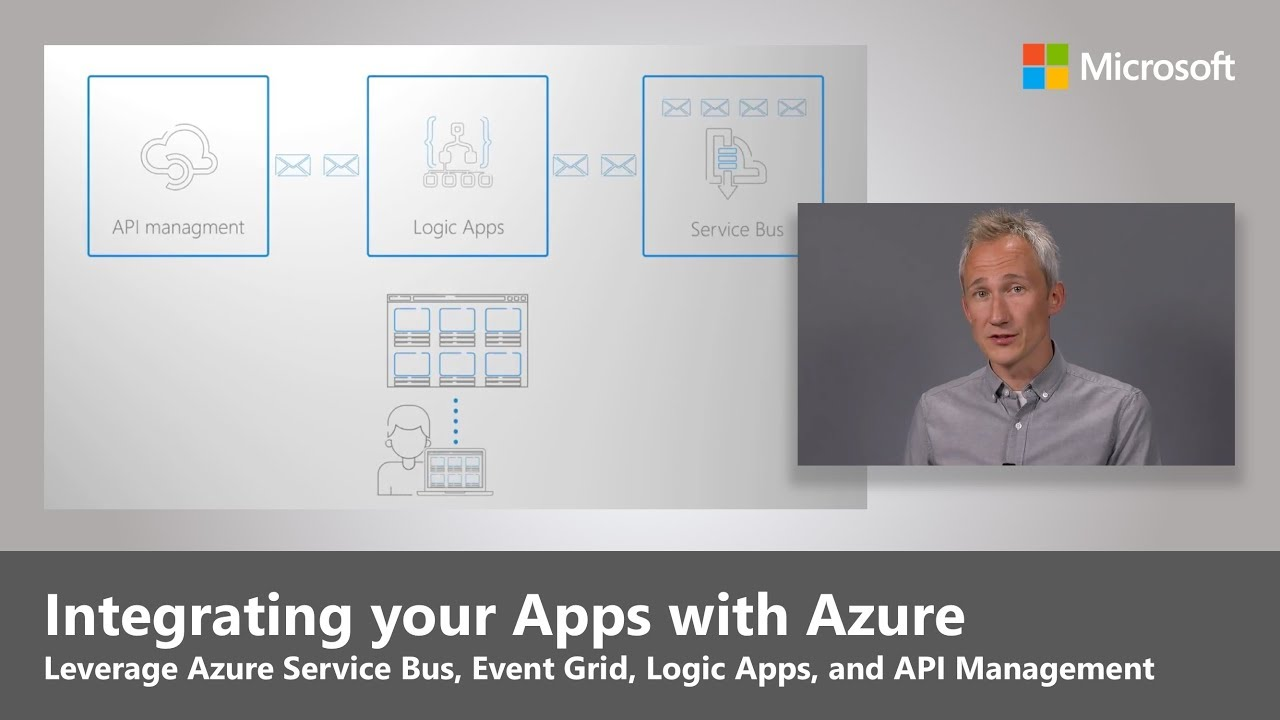 Artwork for Integrating your Apps with Azure