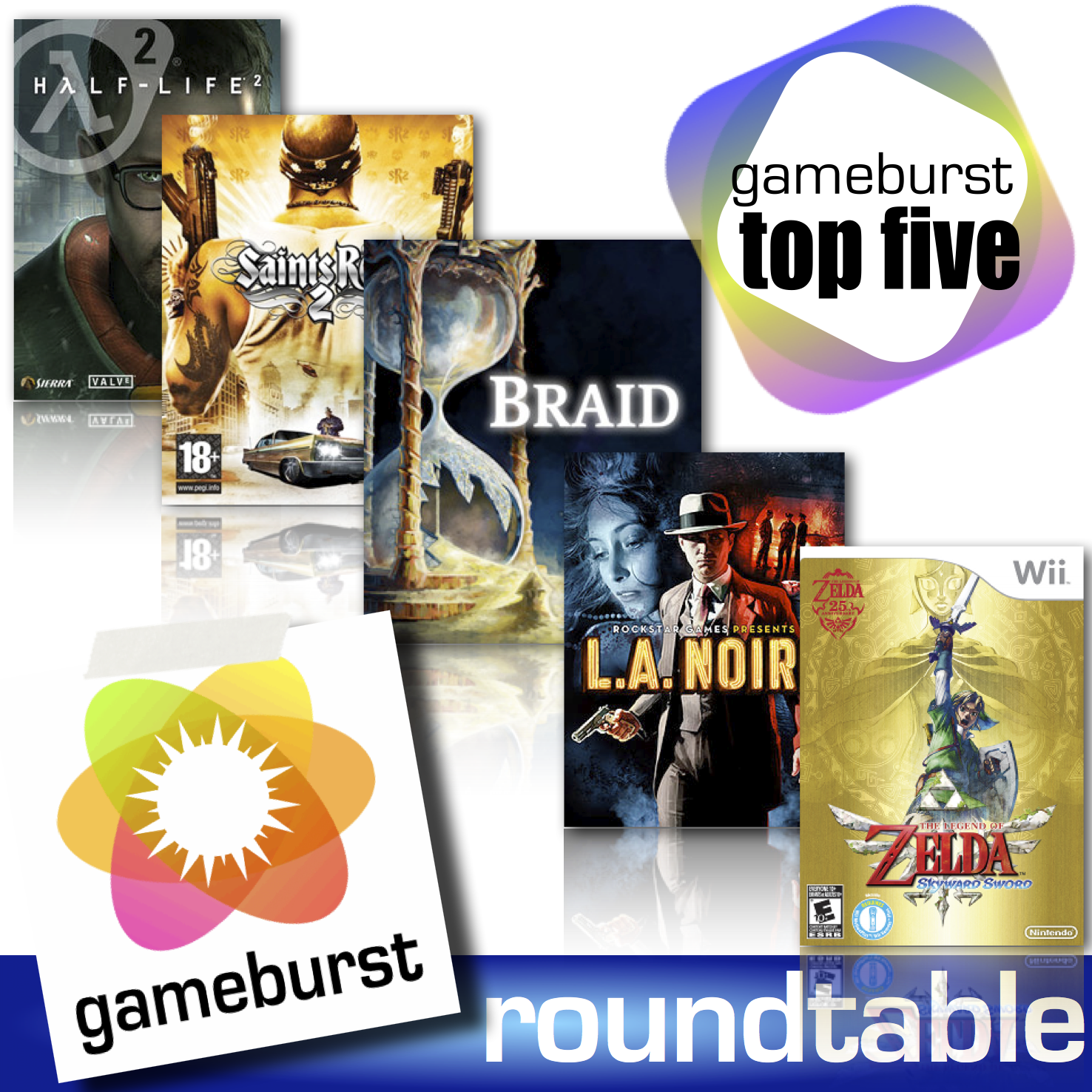GameBurst Roundtable - Top 5 Overrated Games