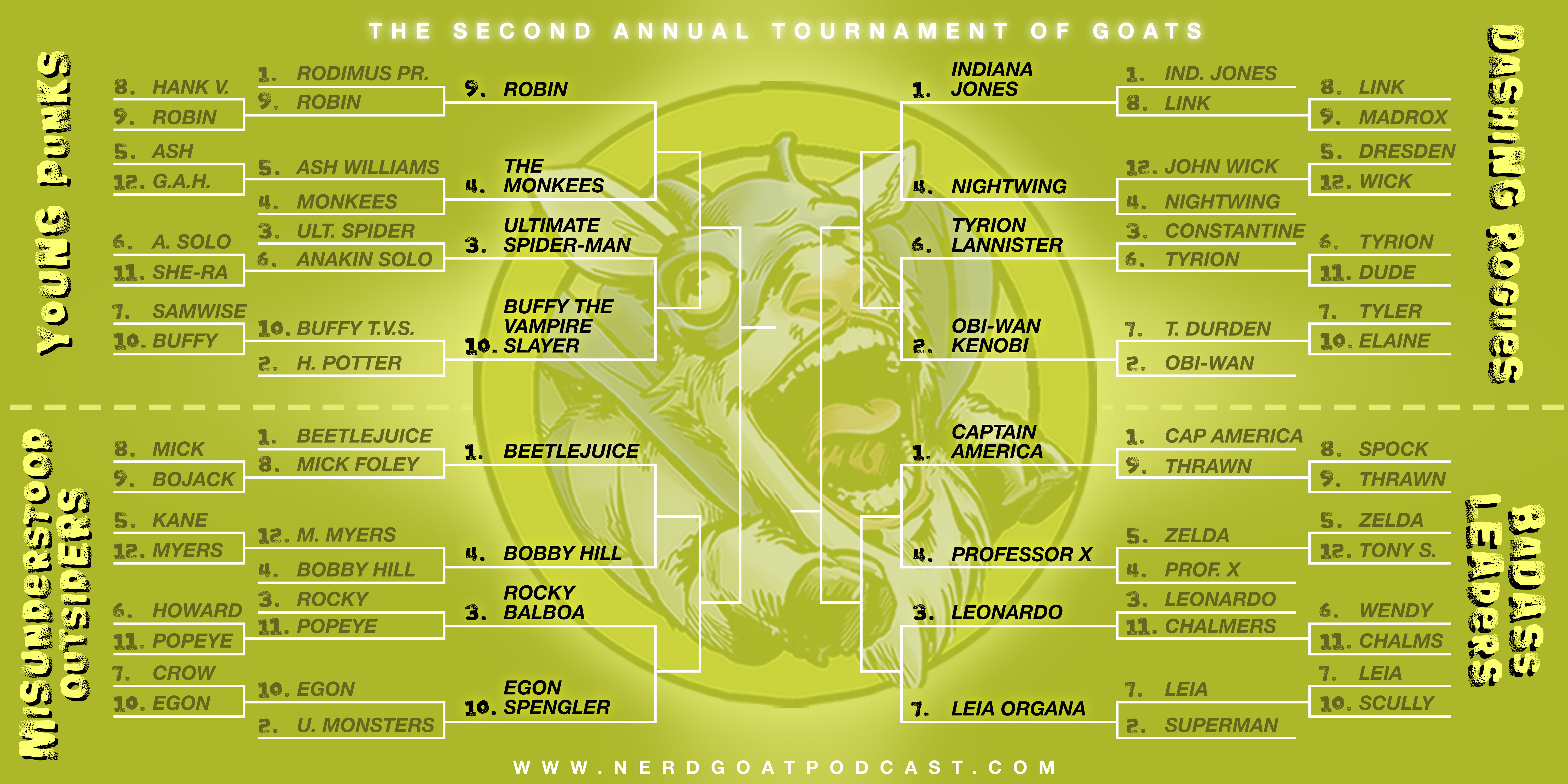 Tournament of GOATS SWEET 16
