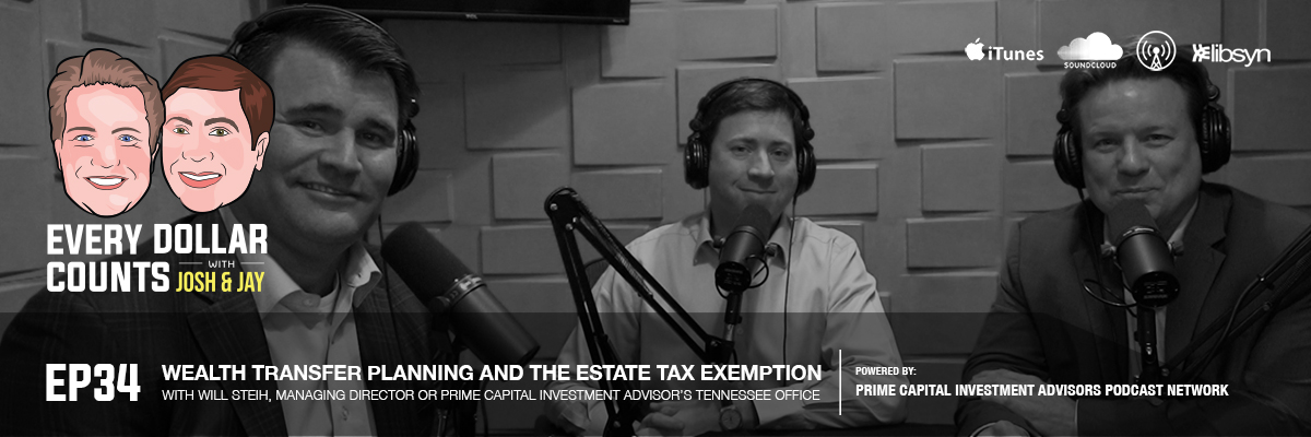 Wealth Transfer Planning and the Estate Tax Exemption
