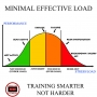 Artwork for Minimal Effective Load - How to Train Less and Gain More!