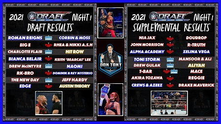 The Don Tony Show 10/02/21: WWE SmackDown, Draft 2021 + Supplemental Review; Crown Jewel Updates, Aliyah / Liv Morgan + More show art