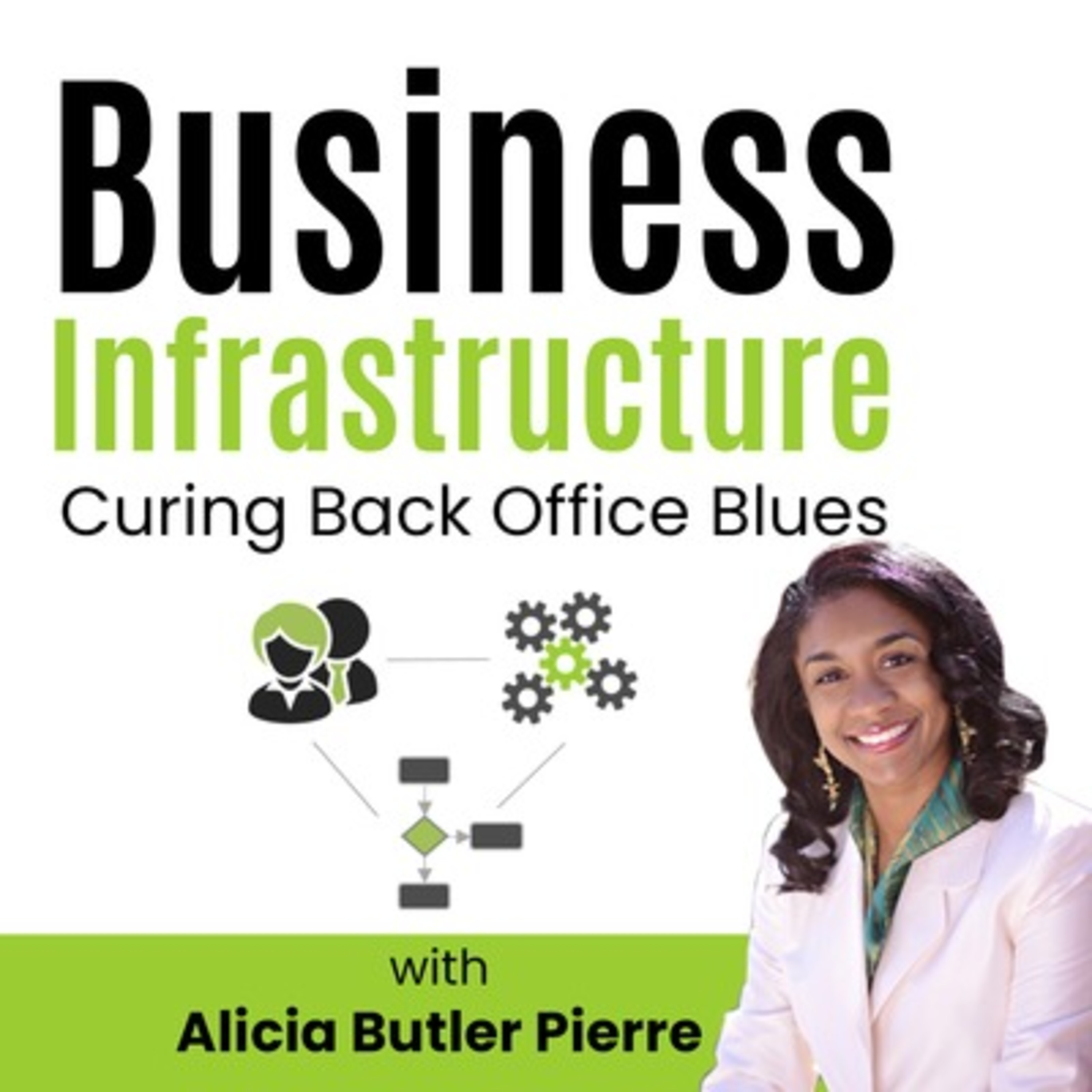 Artwork for 006: How Can I Implement Business Infrastructure in My Company?