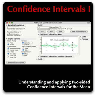ASE Confidence Intervals for the Mean I