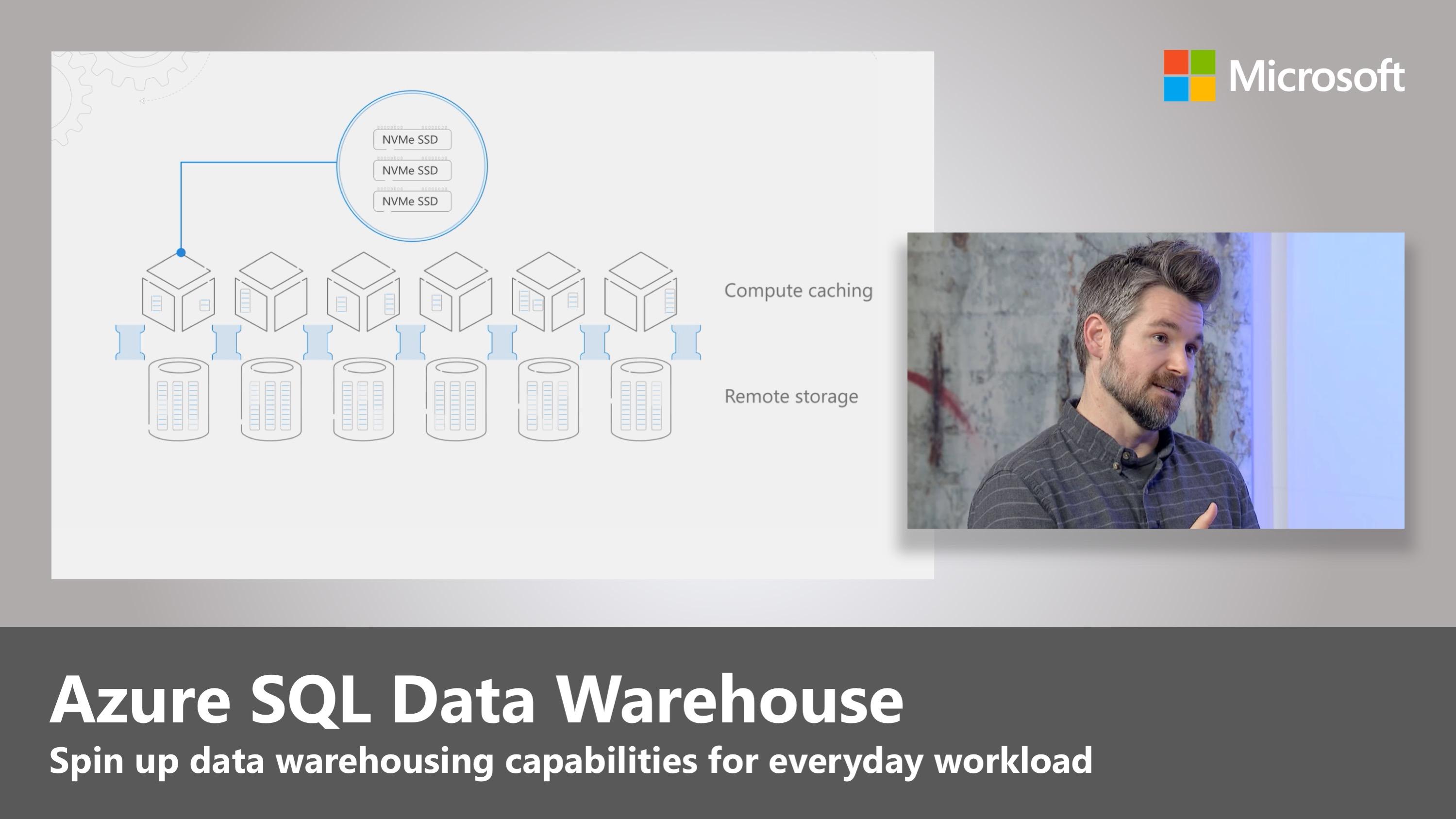 Artwork for Introducing Gen 2 Azure SQL Data Warehouse