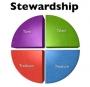 Artwork for FBP 337 - Stewardship