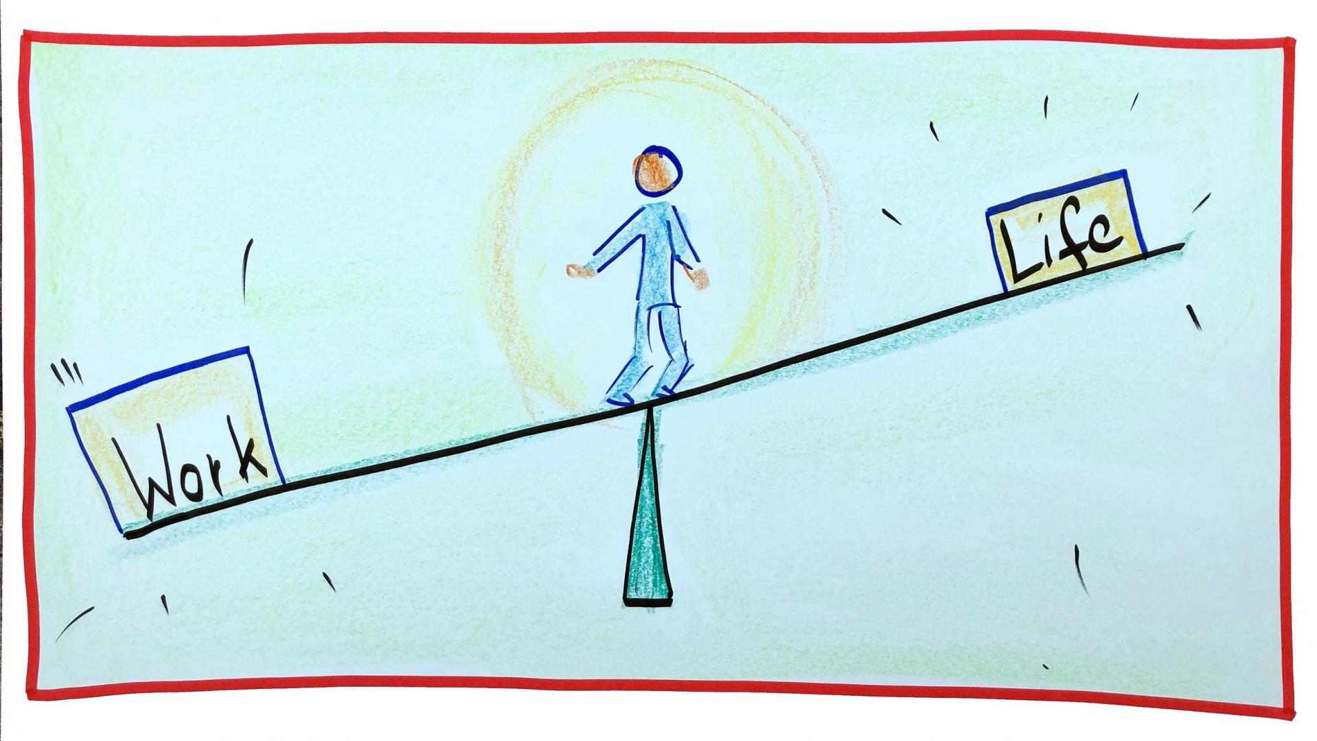 156 – Finde deine Balance: Work-Life-Balance