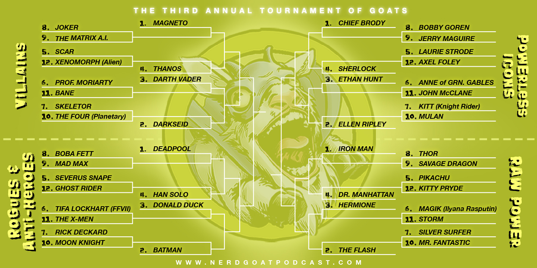 Tournament of GOATS 3 Bracket