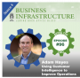 Artwork for 096: Using Customer Intelligence to Improve Operations with Adam Hayes