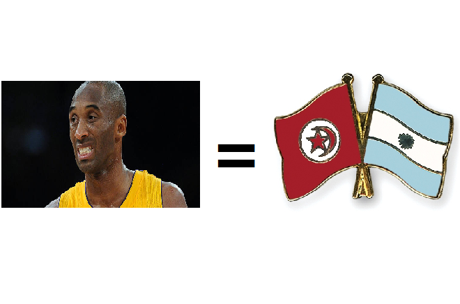 Kobe, Argentina, and Tunisia