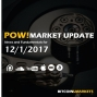 "Artwork for PoW Bitcoin: ""Fundamentals, Futures and Flyer"" - 12/1/2017"