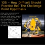 Artwork for 105 – How Difficult Should Practice Be? The Challenge Point Hypothesis