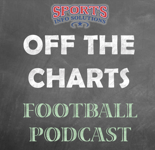 Off The Charts Football Podcast show art