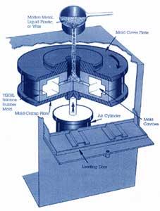 D6G Ep 104: Miniature Manufacture & Mulling Mechanics: Emulating Timeflow