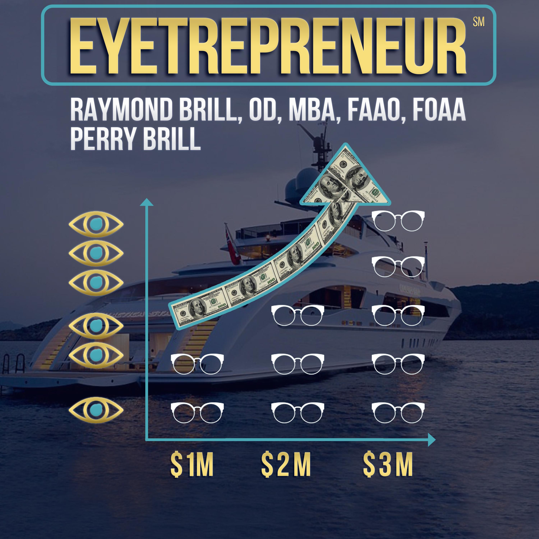 Eyetrepreneur show art