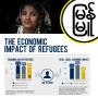 Artwork for Rohingya Refugees: Labour, Gender, Power