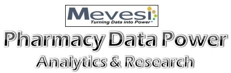 PTR Pharmacy Podcast 22 - The Power of Pharmacy Data Analytics and Mevesi PART 2