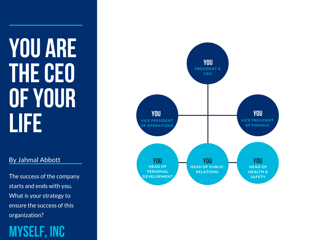 You Are The CEO of Your Life Org Chart